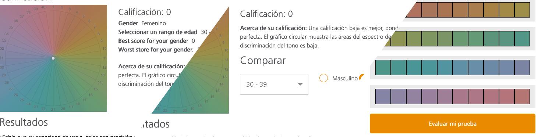 coeficiente1